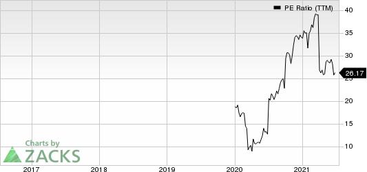 Dow Inc. PE Ratio (TTM)
