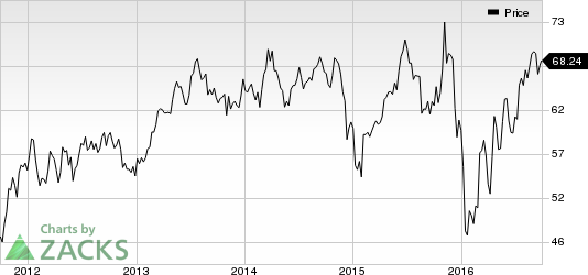 BOK Financial's Margin Pressure Lingers Amid Low Rate