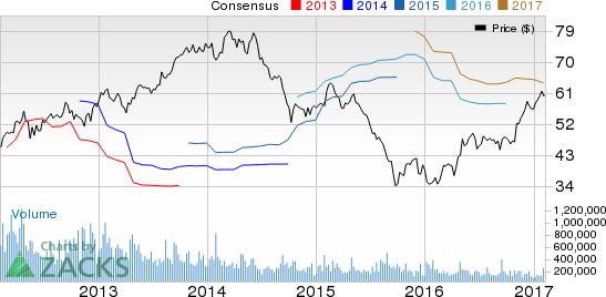 FMC Corp (FMC) Q4 Earnings, Revenues Trail Estimates