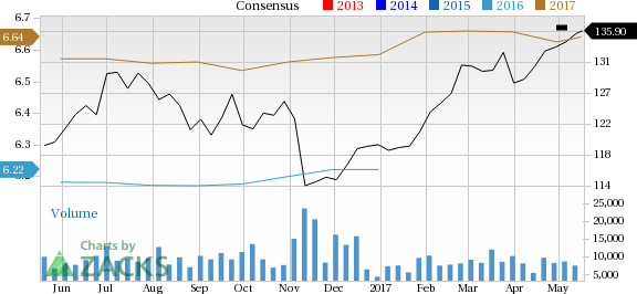 NEE Energy (NEE) Scales 52-Week High on Steady Performance