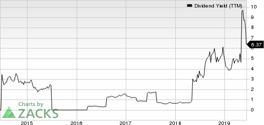 Macro Bank Inc. Dividend Yield (TTM)