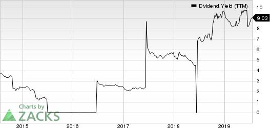 SINOPEC Shangai Petrochemical Company, Ltd. Dividend Yield (TTM)