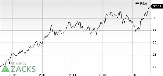 Pfizer (PFE) Beats on Q2 Earnings and Revenues