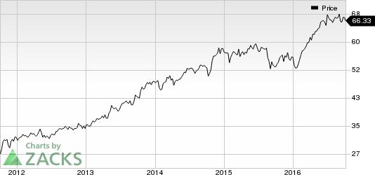 Marsh & McLennan's (MMC) Affiliate Acquires Vero Insurance