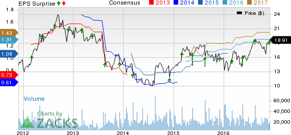 American Eagle (AEO) Q3 Earnings in Line; Stock Plunges