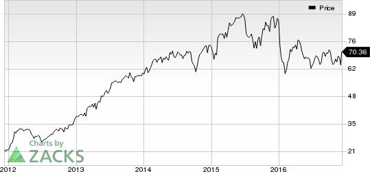 Delphi Automotive PLC (DLPH) Looks Good: Stock Rises 7%