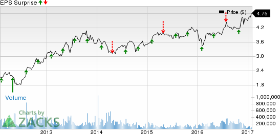 Sirius XM (SIRI) : What's Ahead for the Stock in Q4 Earnings?