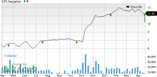 Sallie Mae (SLM) Q1 Earnings Beat Despite Higher Costs
