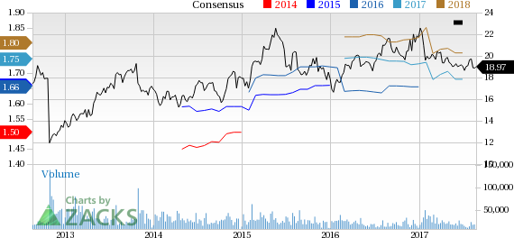 Is Western Union A Great Stock For Value Investors Nasdaq