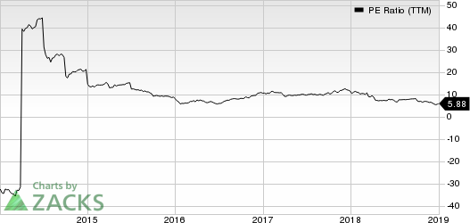 MGIC Investment Corporation PE Ratio (TTM)