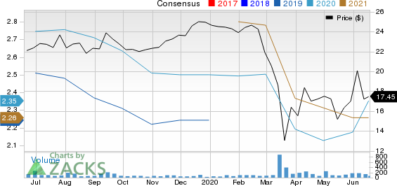SB ONE BANCORP Price and Consensus