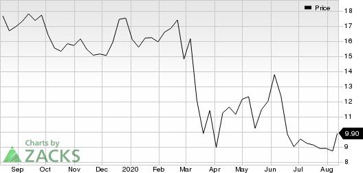 Corrections Corp. of America Price