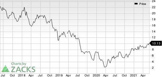 Antero Midstream Corporation Price