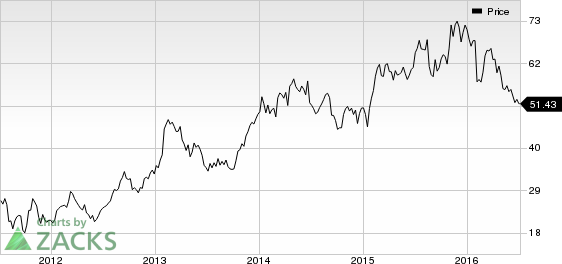 ExxonMobil (XOM) Hits 52-Week High on Rising Crude Prices