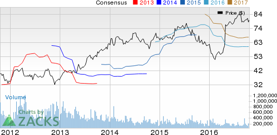 St. Jude Medical (STJ) Misses Q3 Earnings, Withdraws View