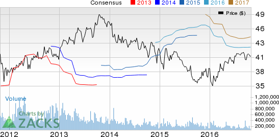 Loews Corp (L) Likely to Top Q3 Earnings: Stock to Gain?