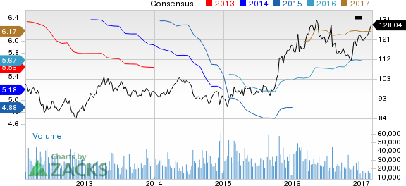 McDonald's (MCD) Up 5.8% Since Earnings Report: Can It Continue?