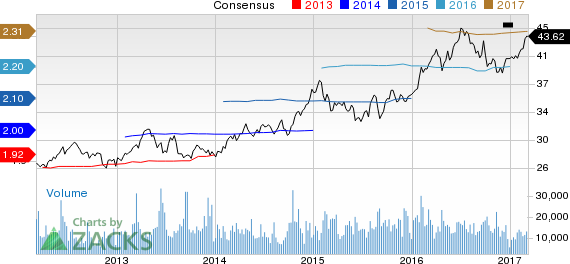 Xcel Energy (XEL) Up 5.6% Since Earnings Report: Can It Continue?