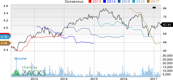 Why Is DaVita (DVA) Up 4.8% Since the Last Earnings Report?