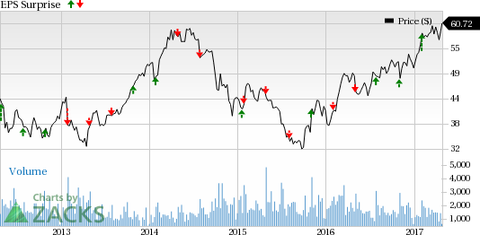 Can Cabot Corp (CBT) Pull a Surprise This Earnings Season?