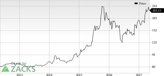Coca-Cola Bottling (COKE) Q1 Earnings Flat, Revenues Grow