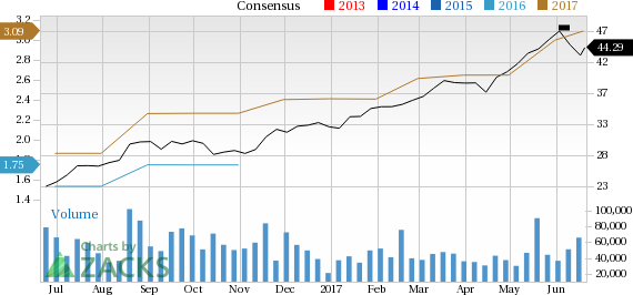 Why Applied Materials (AMAT) Could Be an Impressive Growth Stock