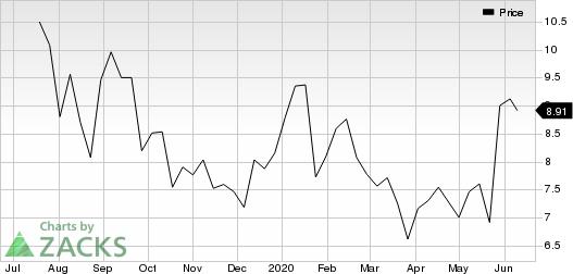 DouYu International Holdings Limited Sponsored ADR Price