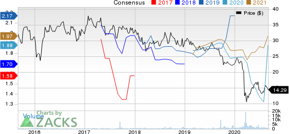 Holly Energy Partners, L.P. Price and Consensus
