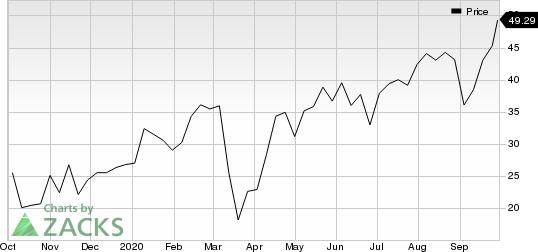 Axonics Modulation Technologies, Inc. Price