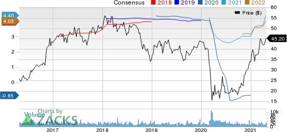 Hancock Whitney Corporation Price and Consensus