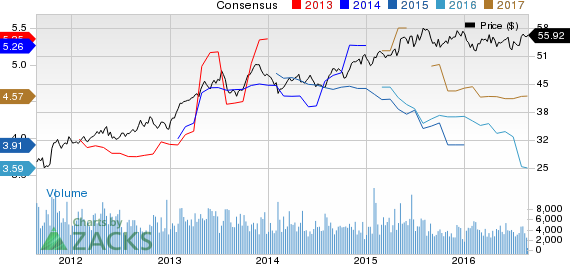 Will Higher Cat Losses Hinder AXIS Capital's (AXS) Growth?