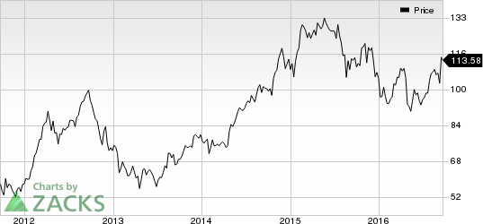 UnitedHealth (UNH) Counting on Optum for Long-Term Growth
