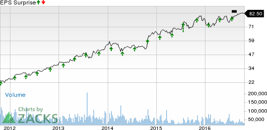 Visa (V) Well Poised to Beat on Q4 Earnings: Here's Why?