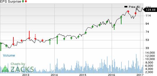 Construction Stock Earnings Slated for Feb 7: VMC, LII, ACM