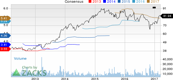 Why Is Cardinal Health (CAH) Up 4.4% Since the Last Earnings Report?