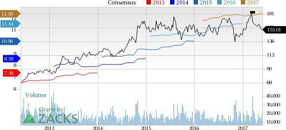 Amgen (AMGN) Down 4.5% Since Earnings Report: Can It Rebound?