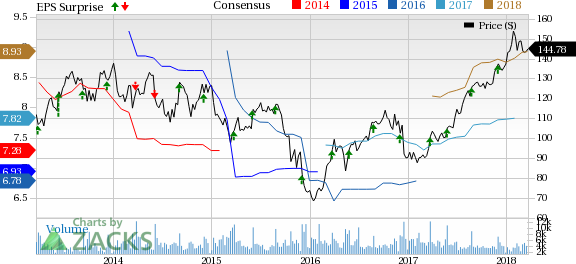 231a5be7 Will PVH Corp (PVH) Continue Positive Earnings Trend in Q4? - Nasdaq.com