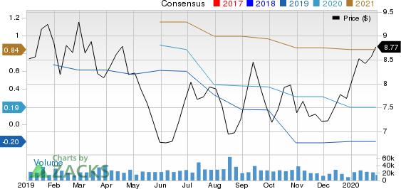 Deutsche Bank Aktiengesellschaft Price and Consensus