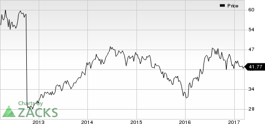 Johnson Controls (JCI) to Sell Scott Safety Business to 3M