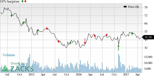 Construction Stocks Earnings on May 4: FLR, PWR, MTZ & TREX