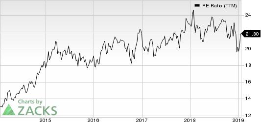 UnitedHealth Group Incorporated PE Ratio (TTM)