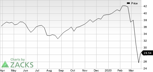 Enbridge Inc Price