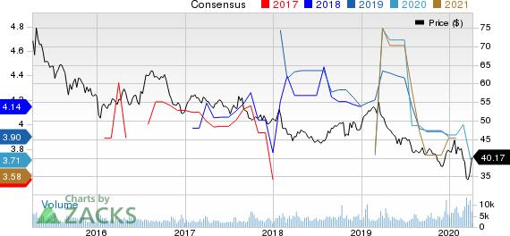 China Mobile (Hong Kong) Ltd. Price and Consensus