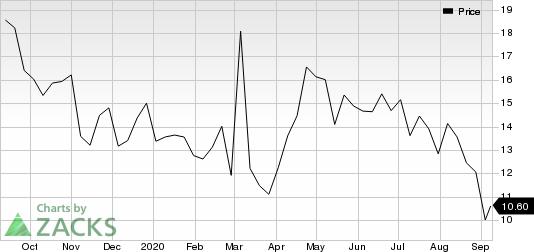 Omeros Corporation Price
