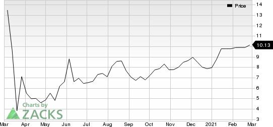 Green Plains Partners LP Price