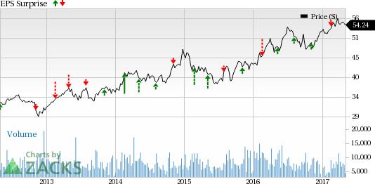Ameren Corp (AEE) Meets Q1 Earnings Estimates, Sales Up Y/Y