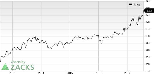 Sirius Stock Quote Impressive Sirius Xm Holdings Siri In Focus Stock Moves 8.2% Higher