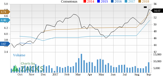 How Toronto Dominion Bank Td Stock Stands Out In A Strong Industry