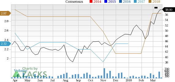 Why Encore Wire (WIRE) Stock Might be a Great Pick - March 22, 2018 ...