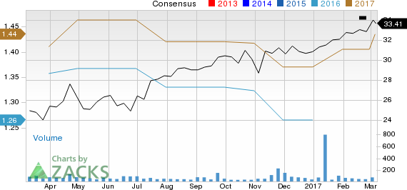 Is Atlas Copco (ATLKY) a Great Growth Stock?
